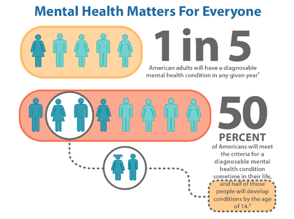 Mental-Health-American-Health-Council.jpg